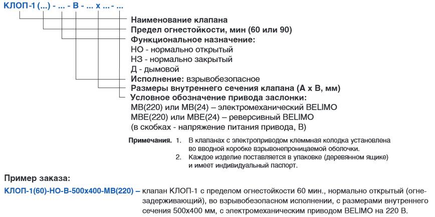 Cтруктура обозначения клапанов