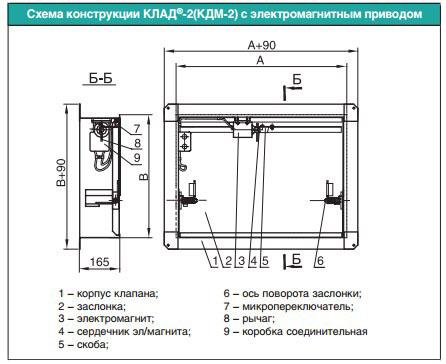 схема конструкции КДМ-2